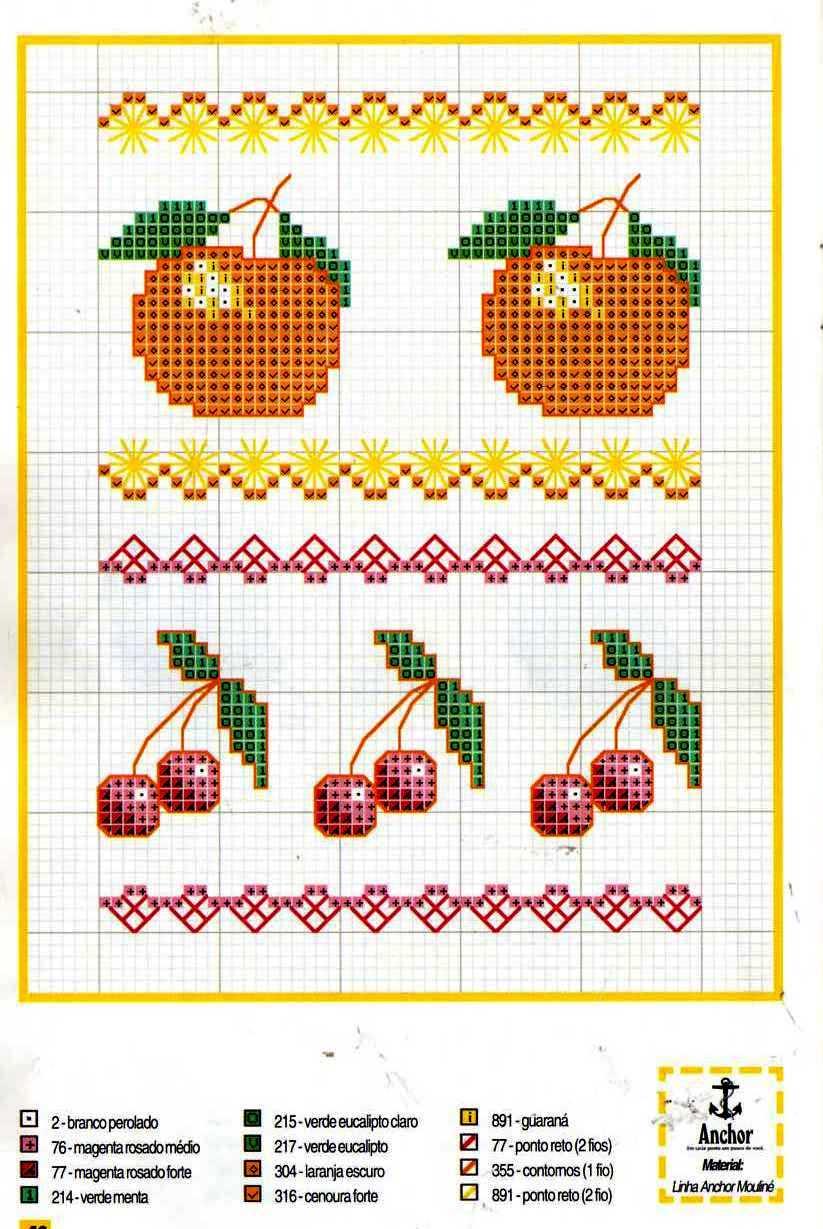Bordure frutta arance punto croce for Schemi gratis a punto croce
