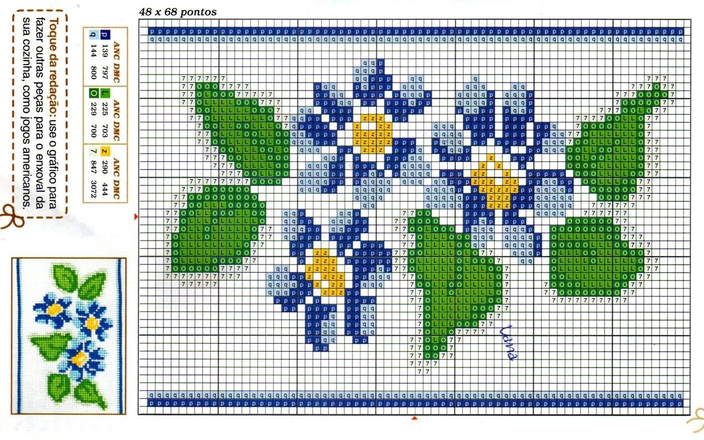 Bordure margherite azzurre punto croce for Bordure uncinetto schemi