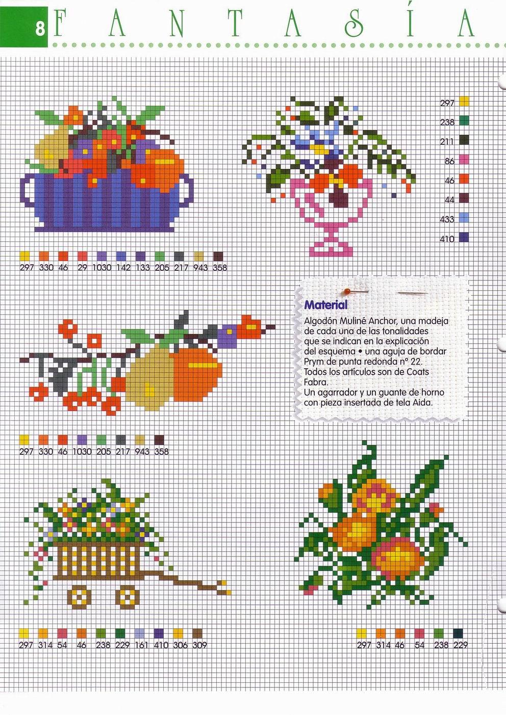 Presine punto croce con frutta 2 punto for Registro casa schemi