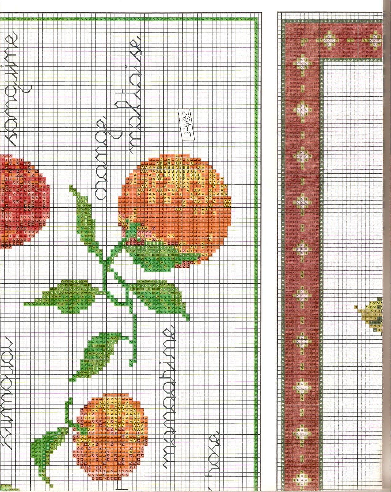 Ricamo schema punto croce la frutta in cucina 1 for Ricamo punto croce schemi gratis