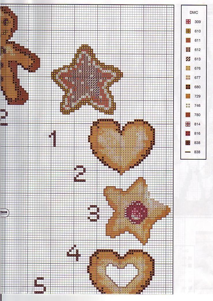 Orologio biscotti 5 punto croce for Orologio punto croce schemi gratis