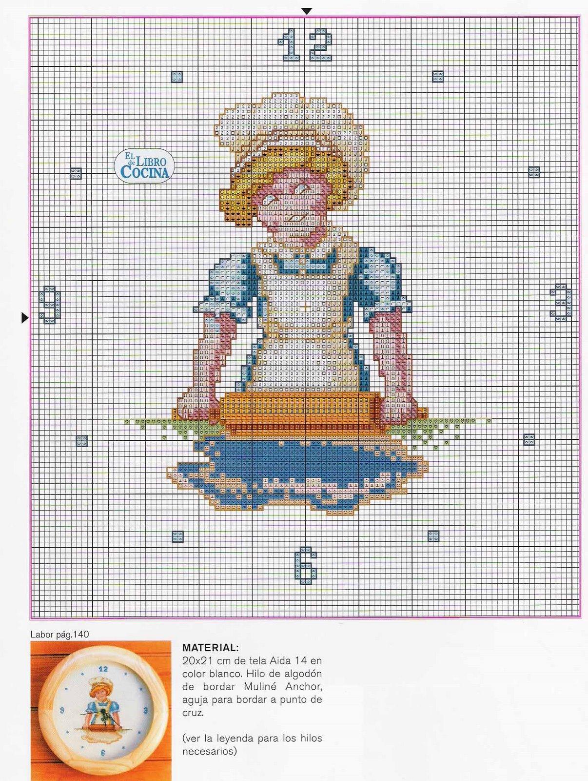 Orologio donna con mattarello punto croce for Orologio punto croce schemi gratis