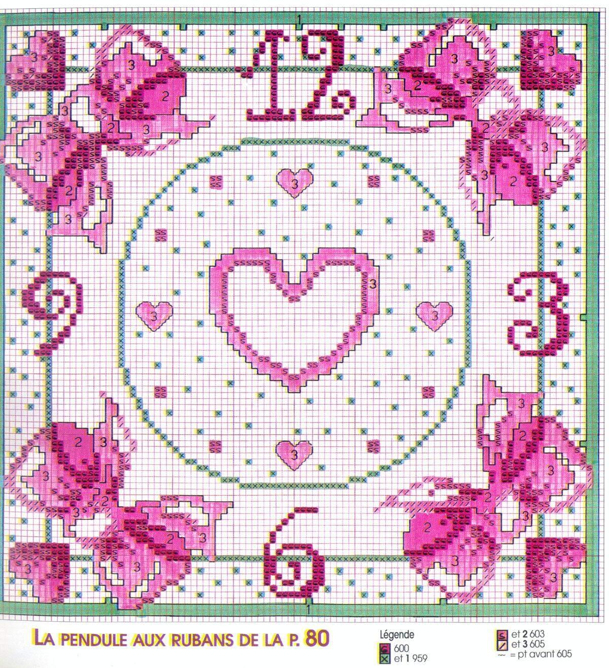 Orologio fiocchi cuore 2 punto croce for Orologio punto croce schemi gratis