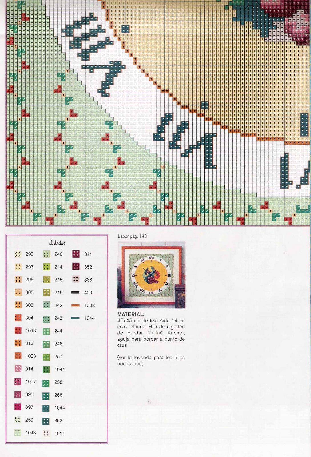 Orologio frutta 1 punto croce uncinetto for Orologio punto croce schemi gratis