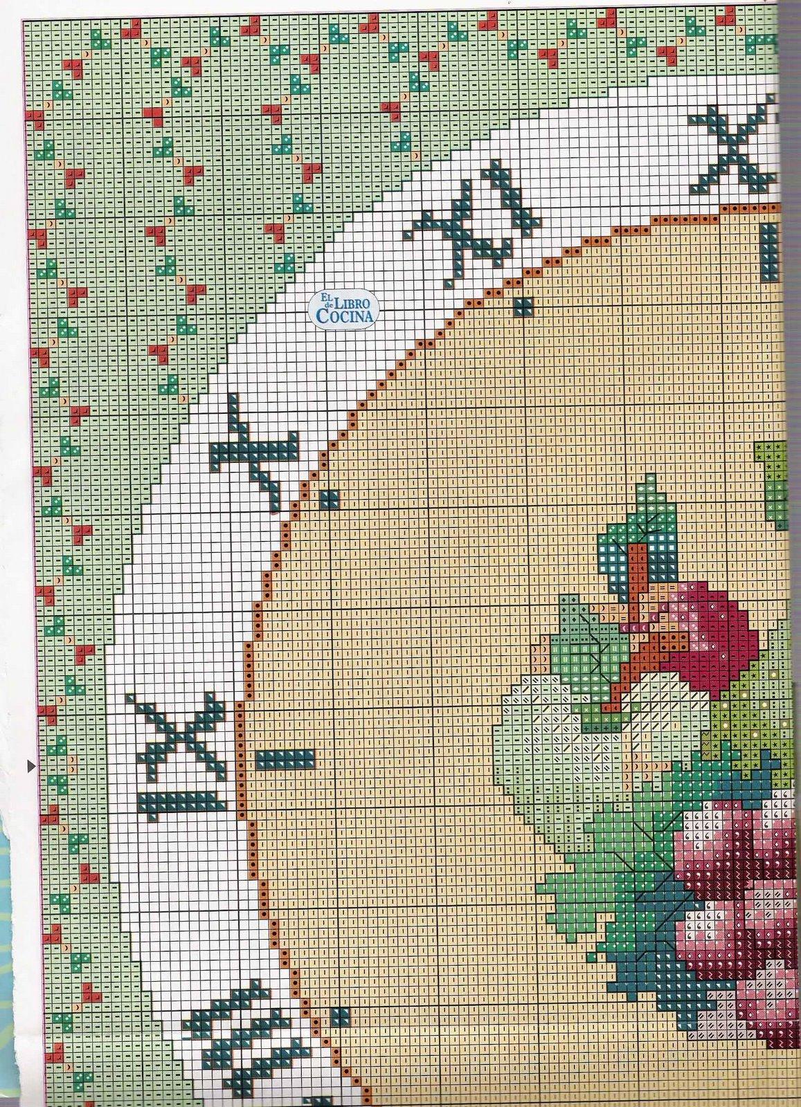 Orologio frutta 4 punto croce uncinetto for Orologio punto croce schemi gratis