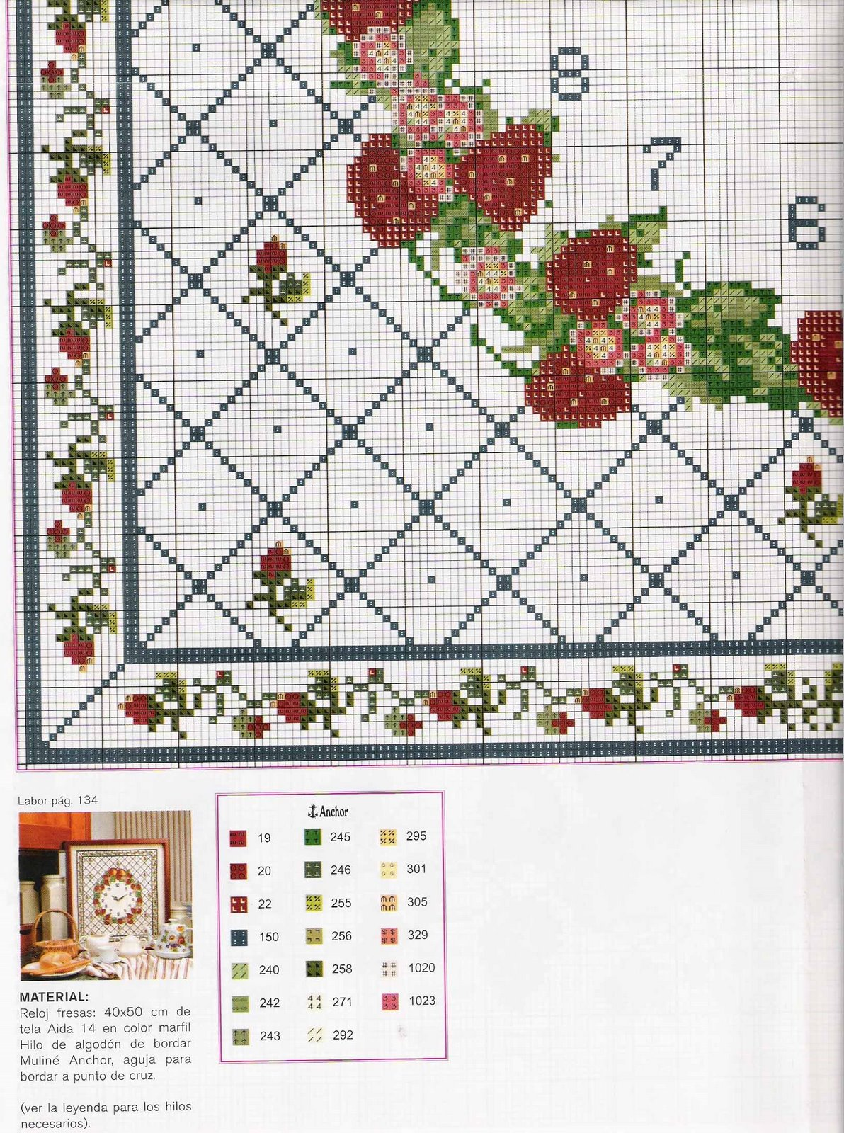 Orologio frutta 5 punto croce uncinetto for Orologio punto croce schemi gratis
