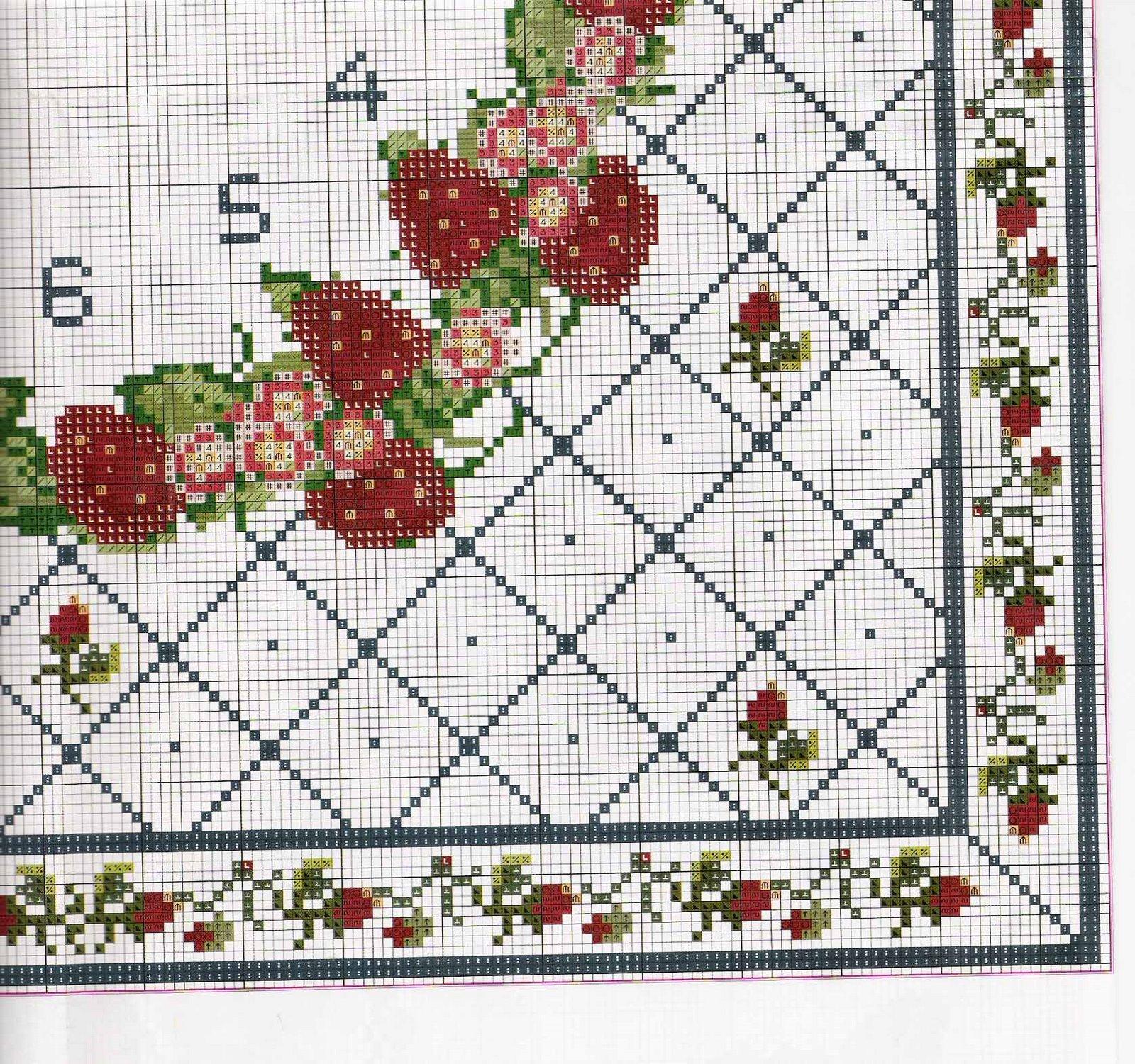 Orologio frutta 6 punto croce uncinetto for Orologio punto croce schemi gratis