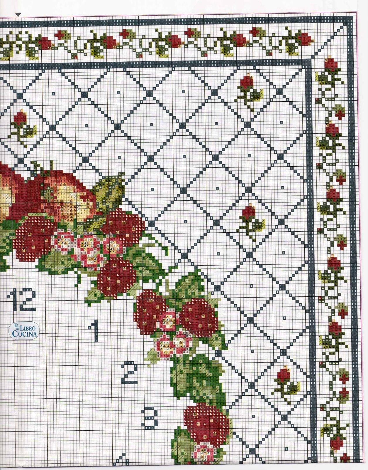 Orologio frutta 8 punto croce uncinetto for Orologio punto croce schemi gratis