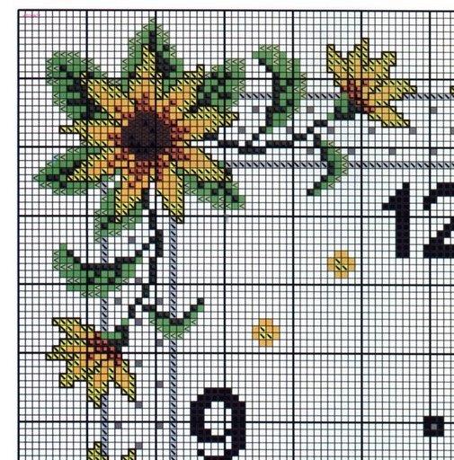 Orologio girasoli 2 punto croce for Orologio punto croce schemi gratis