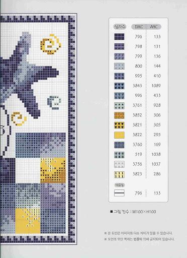 Orologio pesciolino stella marina 2 for Orologio punto croce schemi gratis