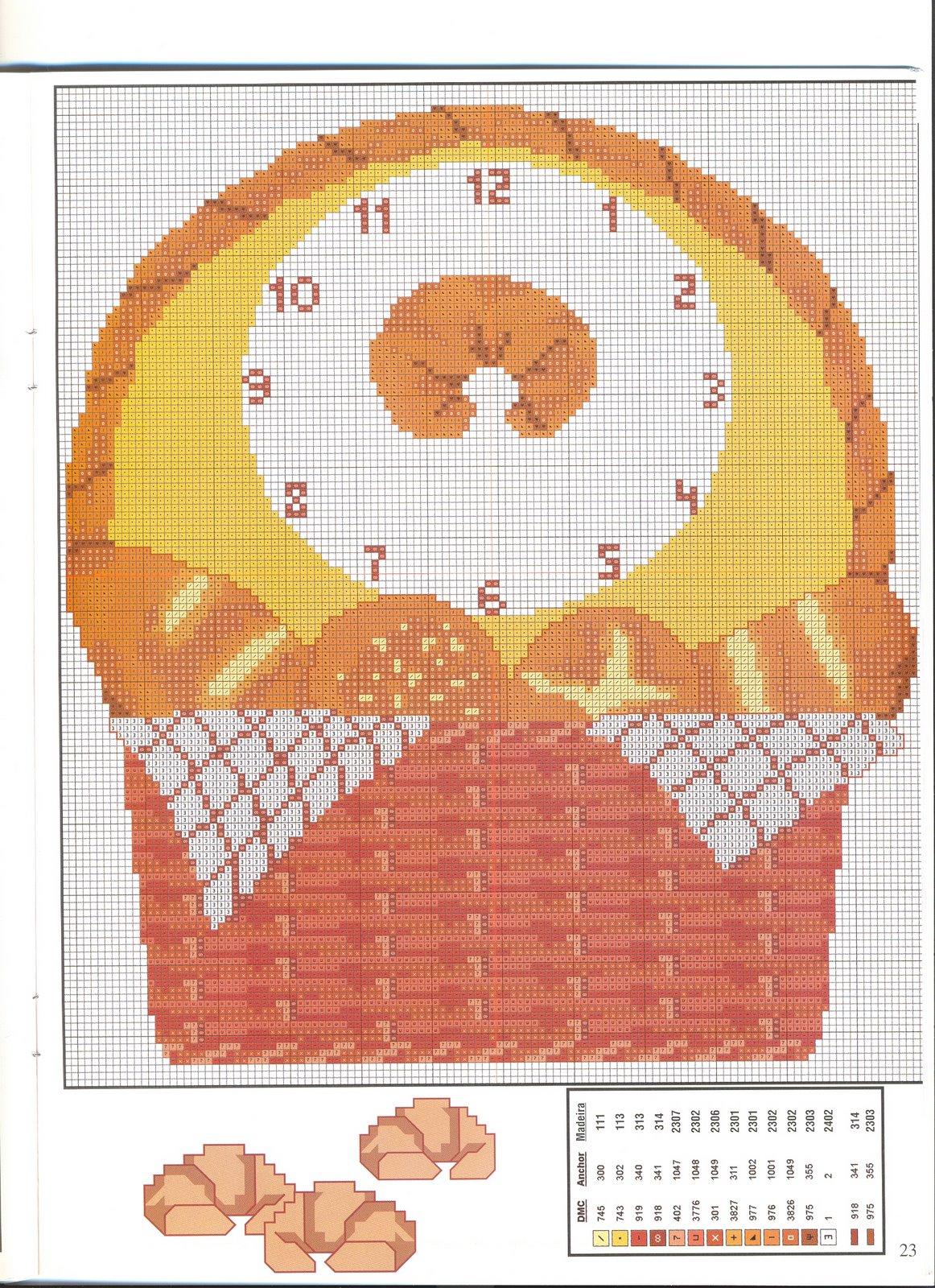 Orologio punto croce cesto di pane 2 for Orologio punto croce schemi gratis