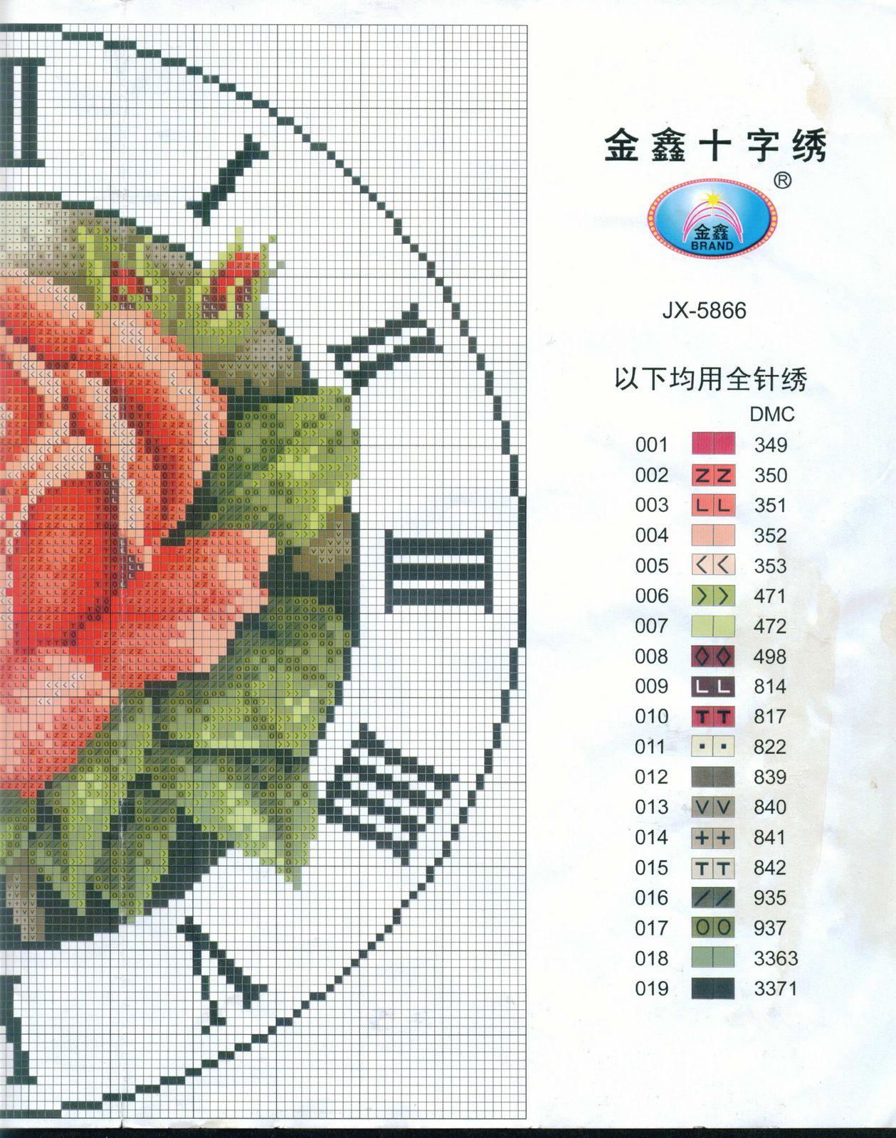 Orologio rotodo rose rosse punto croce 2 magiedifilo for Orologio punto croce schemi gratis