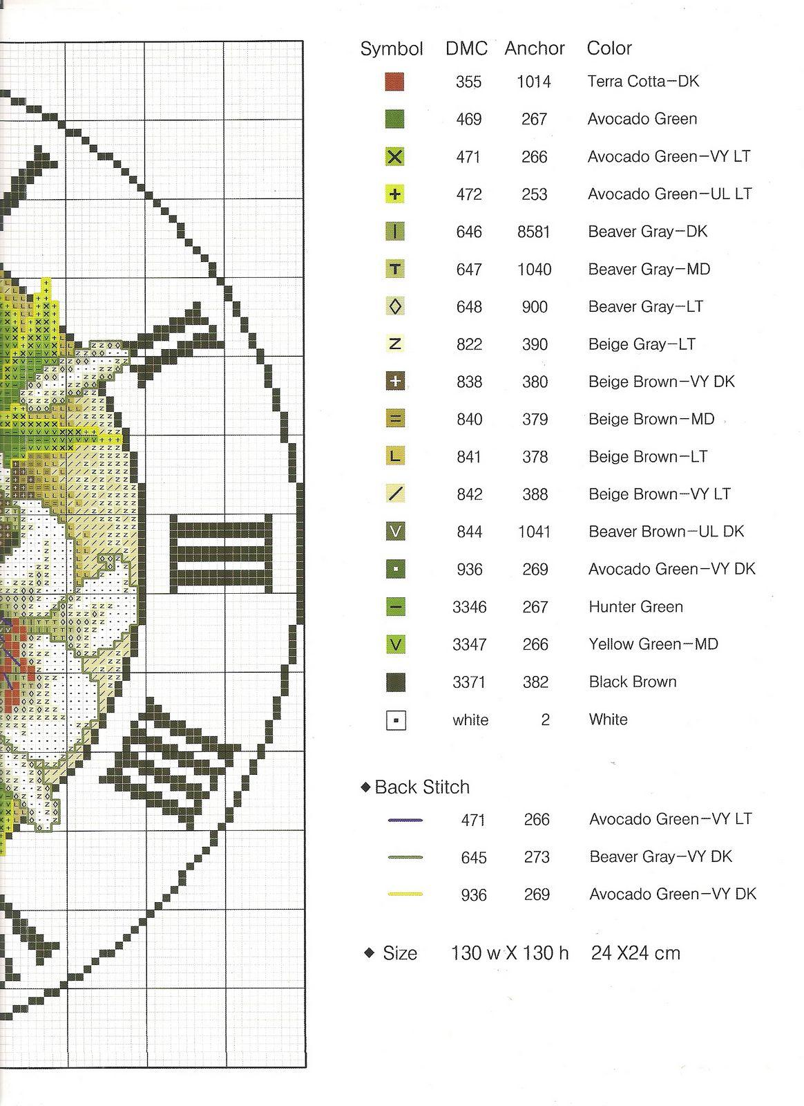 Orologio rotondo con gigli punto croce 2 magiedifilo for Orologio punto croce schemi gratis