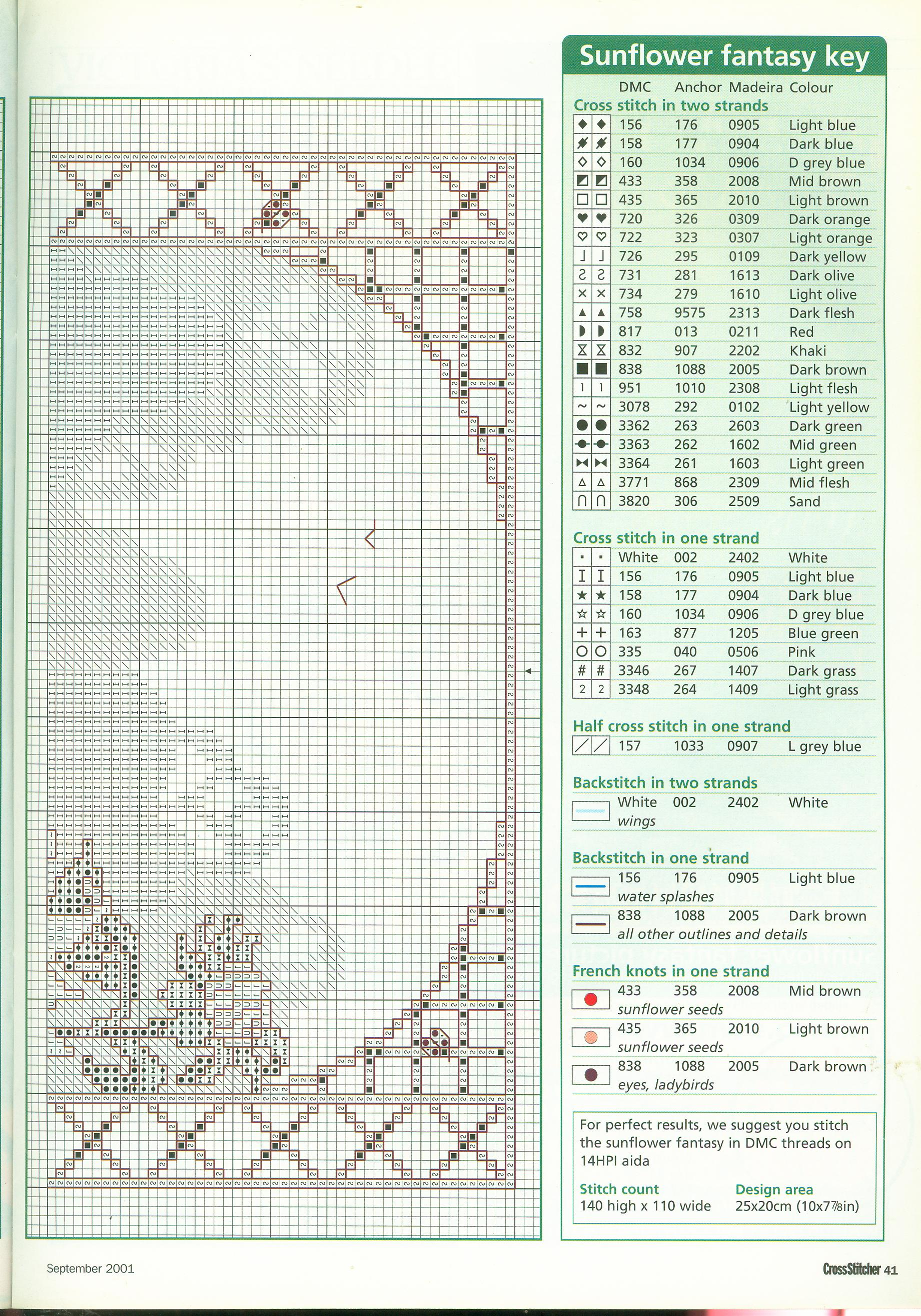 Fantasia di girasoli e bimbi schema punto croce 3 for Schemi punto croce bagnetto bimbi