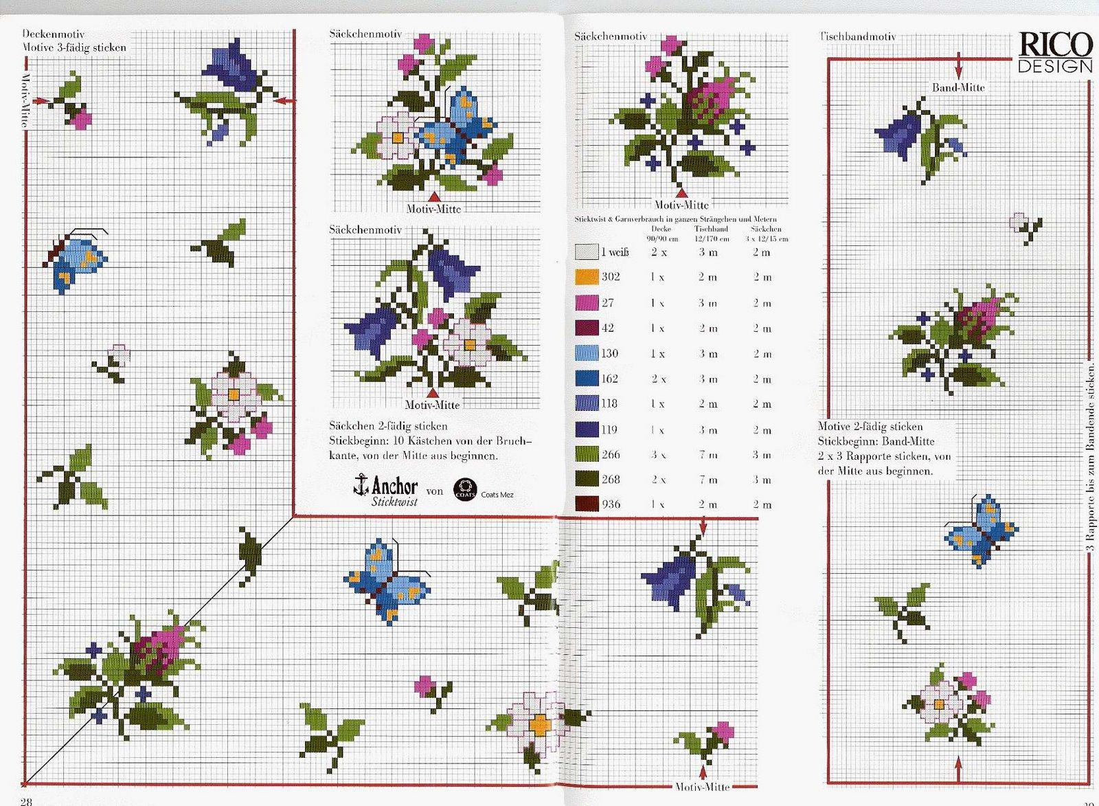 Idea tovaglia punto croce con piccoli fiori e farfalle for Schemi punto croce farfalle
