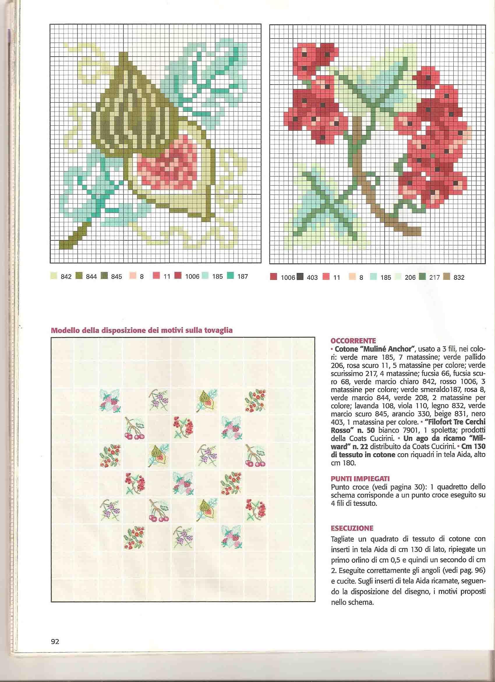 Tovaglia punto croce con quadrati di frutta fichi ciliegie for 5 000 piani di casa quadrati