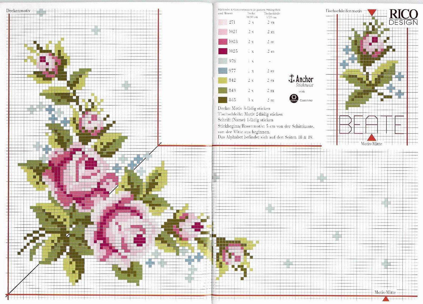 Tovaglia punto croce con rose rosa 1 - Disegni punto croce per tovaglie da tavola ...