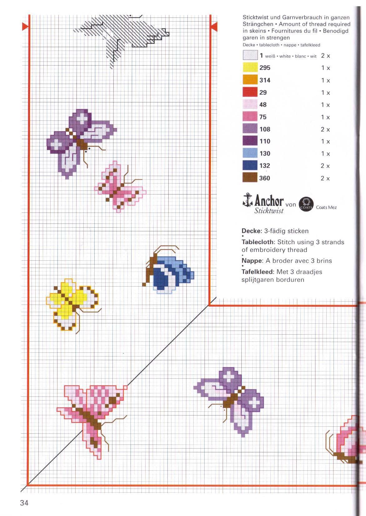 Tovaglia volo fi farfalle colorate 3 for Farfalle a punto croce gratis