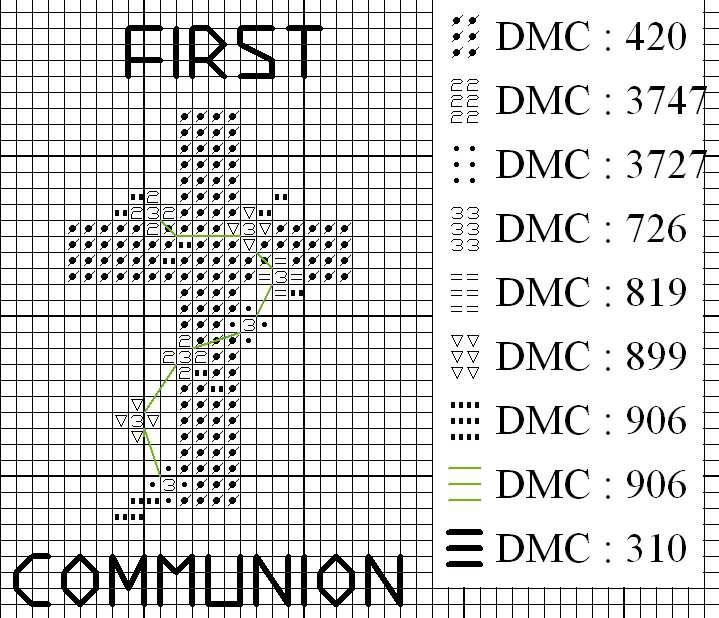la prima comunione schema croce punto