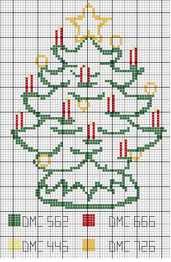 Albero Di Natale Stilizzato Magiedifiloit Punto Croce Uncinetto