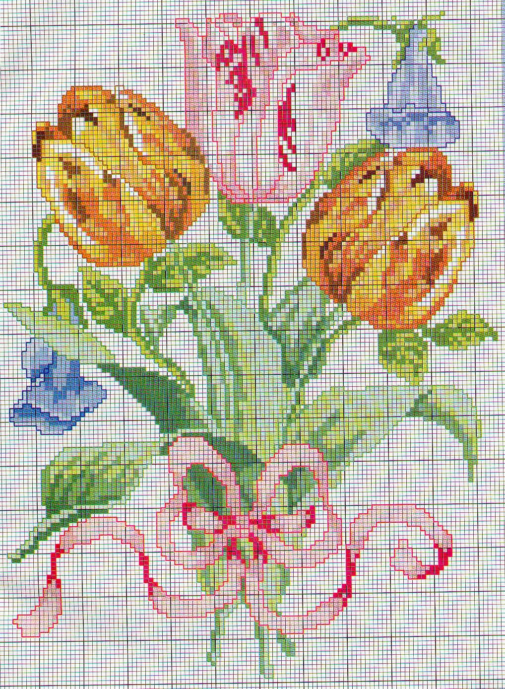 Tulipani a punto croce arancio e rosa for Immagini punto a croce