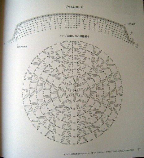 cappello uncinetto visiera (2) - magiedifilo.it punto croce ... f5b81135449b