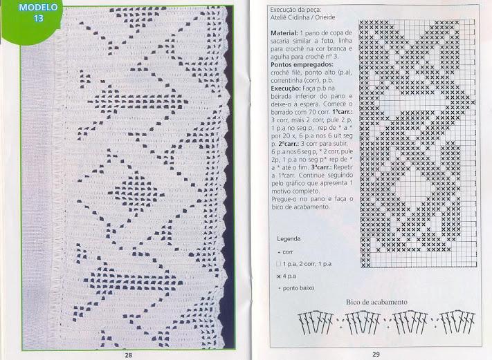Bordo filet geometrico punto croce for Bordi uncinetto schemi
