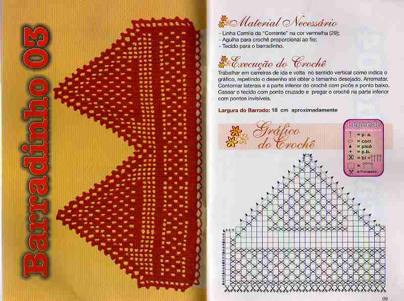 Bordo filet triangoli punto croce for Schemi bordi uncinetto