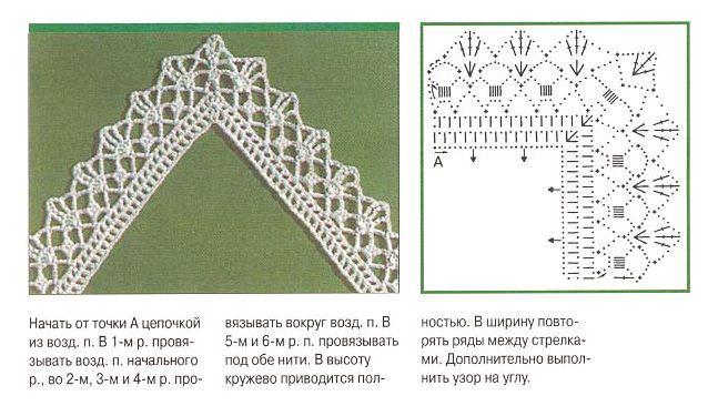 Кайма крючком схемы и описание для платков