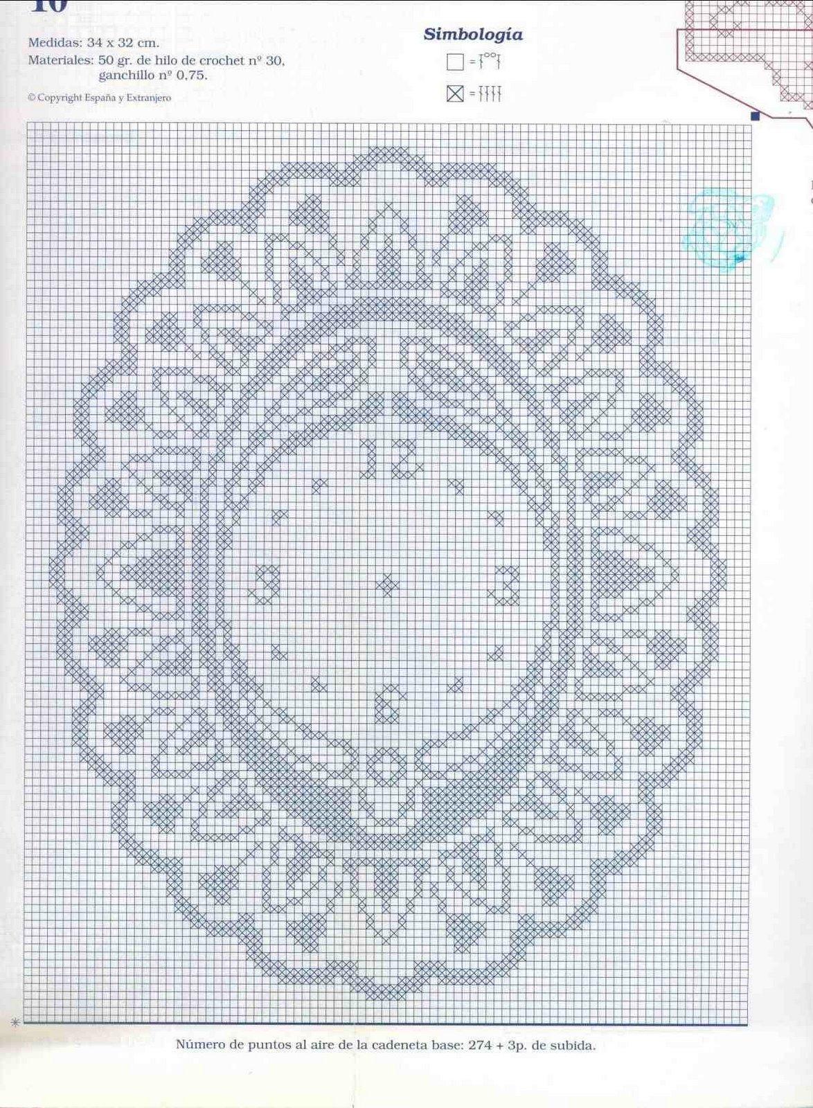 Orologio uncinetto filet 2 punto croce for Orologio punto croce schemi gratis