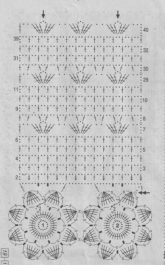 Filet tendina colorata fiori 2 punto for Burda uncinetto