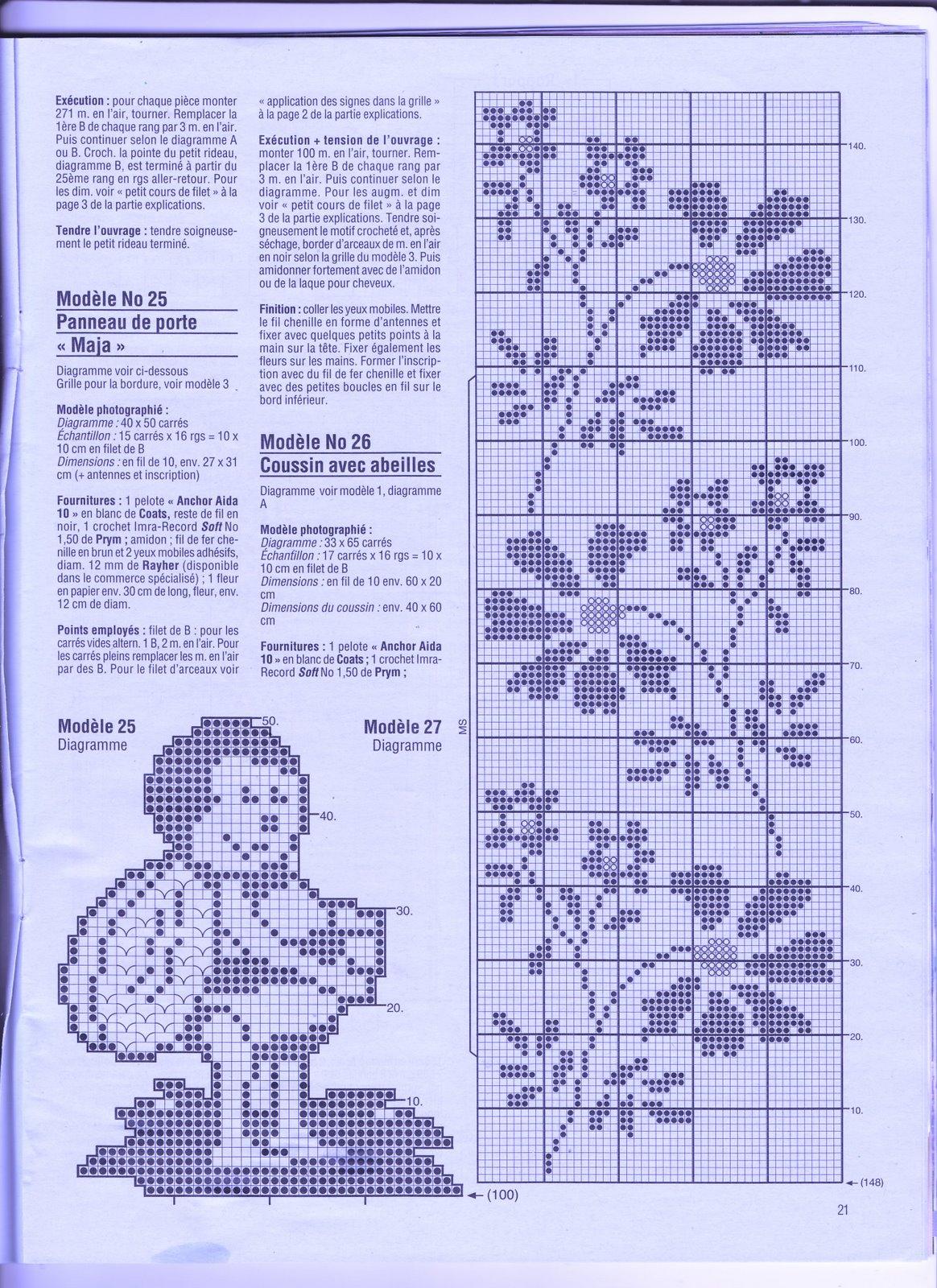 Tendine Filet Bambini Apina Con Fiore 3 Magiedifiloit Punto