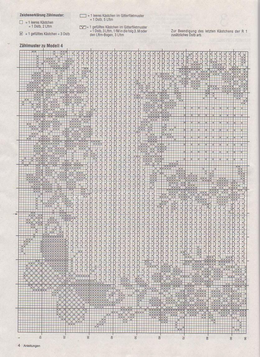 Tovaglia filet fiori e farfalle 2 punto for Schemi punto croce fiori e farfalle