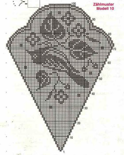 Tovaglia rotonda con passeri a spicchi schema filet for Schemi tovaglie uncinetto filet