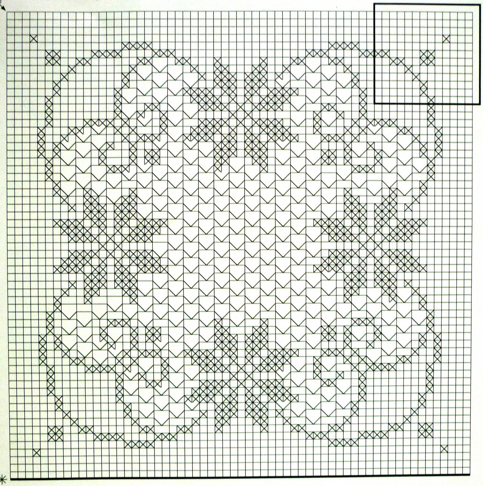 Tovaglia filet quadrati grandi 2 punto for Schemi tovaglie uncinetto filet