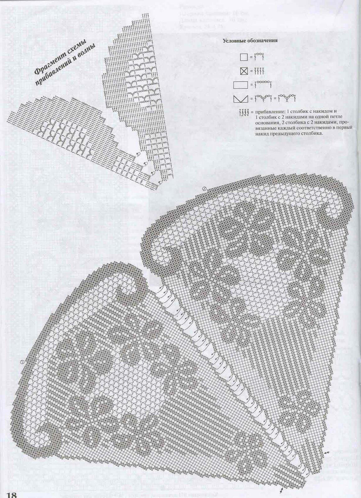 Tovaglia filet rotonda spicchi 2 punto for Schemi tovaglie uncinetto filet