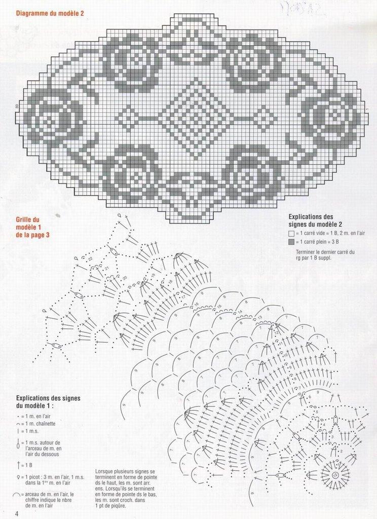 Schema facile per uncinetto: lavorazione ovale - Fabcroc | 1024x744