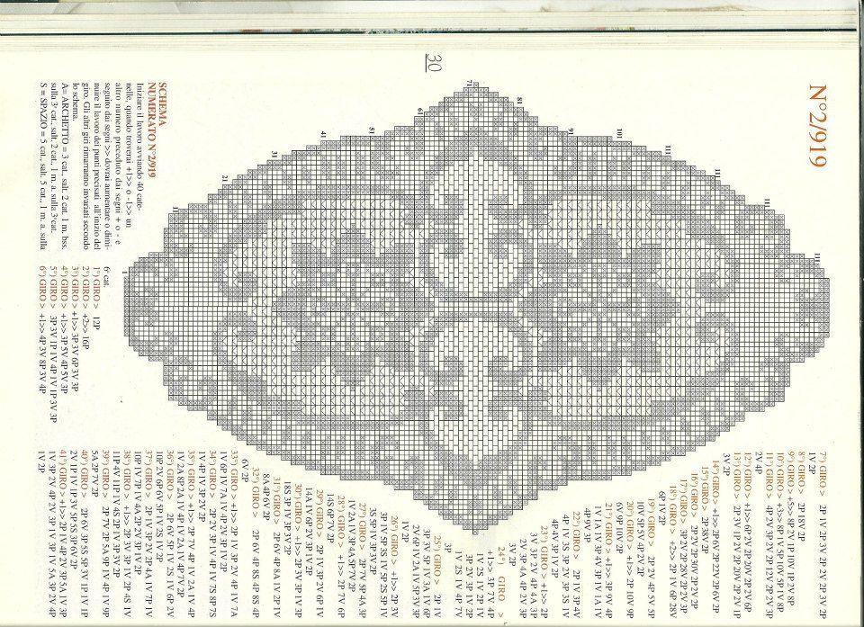 Centro ovale con punte schema filet uncinetto for Immagini uncinetto filet