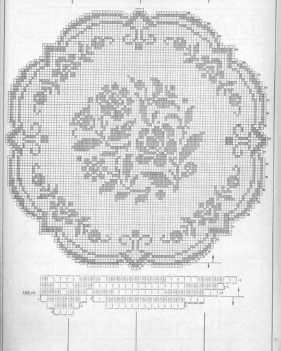 Centro filet rotondo fiori punto croce for Centrini all uncinetto schemi gratis