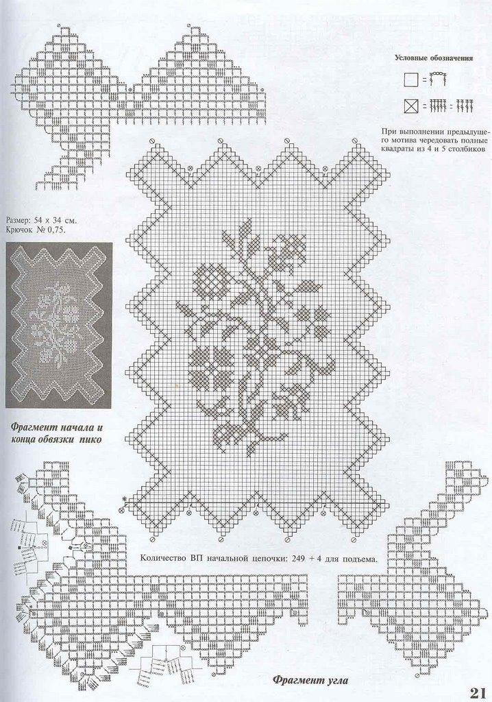 Centrino rettangolare con punte e fiori schema filet uncinetto - magiedifilo.it punto croce ...