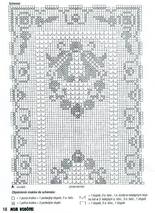Uncinetto Filet Schemi Gratis Foto 3740 Nanopress Donna Schemi