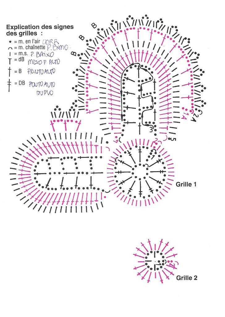 Centro uncinetto moduli fiori 2 punto for Centrini all uncinetto schemi gratis