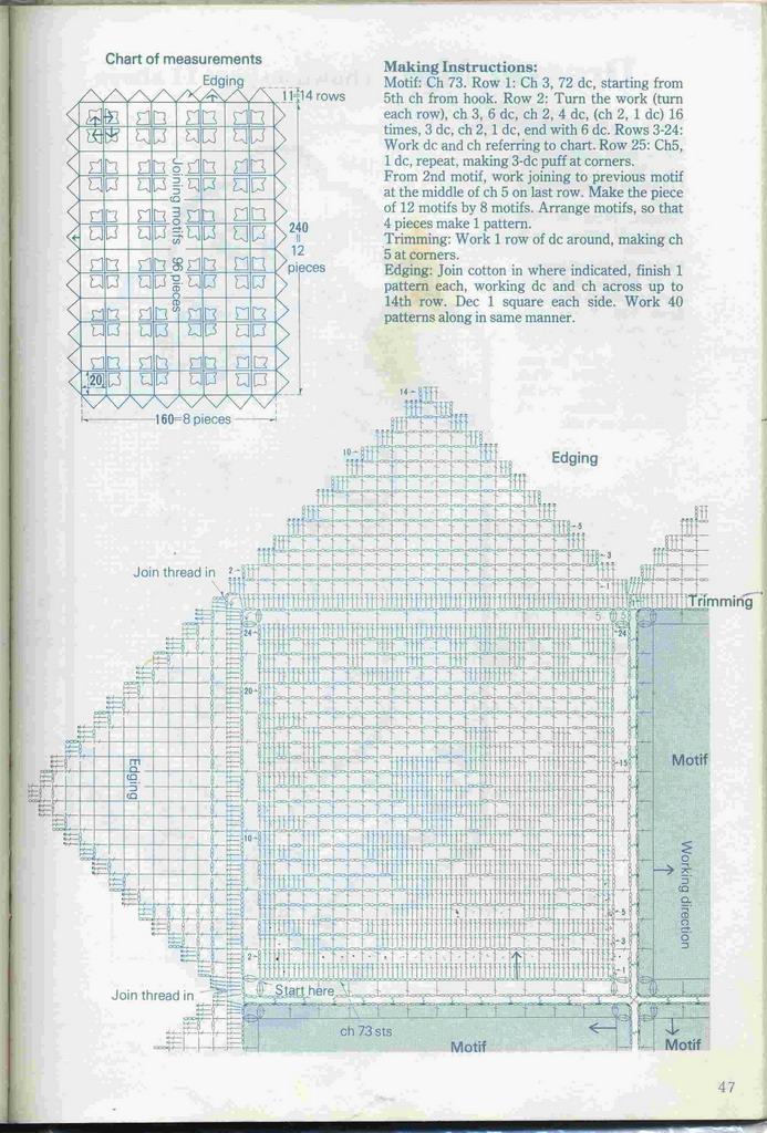 Coperte uncinetto schemi gratis coperte uncinetto schemi - Piastrelle esagonali uncinetto ...