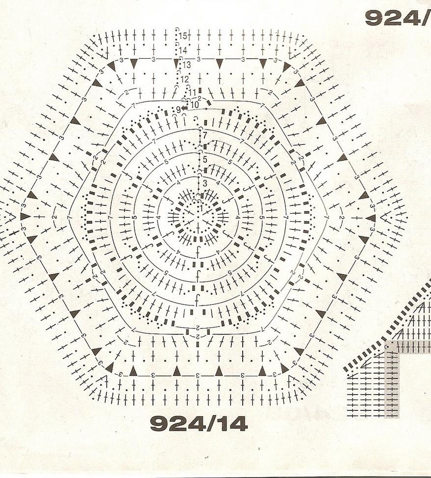 Coperta uncinetto piastrelle esagonali 2 punto croce uncinetto schemi gratis - Schemi piastrelle uncinetto ...