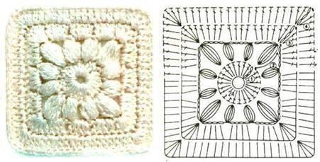 Modulo quadrato bianco punto croce - Schemi piastrelle all uncinetto ...