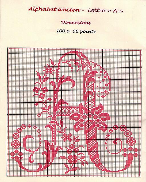 Alfabeto antico punto croce 1 punto for Schemi lettere punto croce