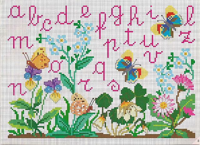Alfabeto da ricamare corsivo minuscolo e farfalle for Alfabeto bambini punto croce