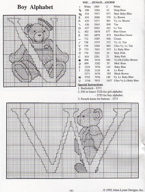 Alfabeto punto croce con gli orsetti teneri 3 for Orsetti a punto croce schemi