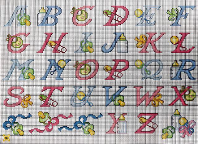 Alfabeto bimbi ciucci biberon punto croce for Schemi punto a croce alfabeto