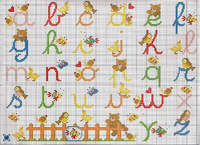 Alfabeto corsivo minuscolo punto croce for Punto croce schemi alfabeto